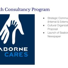 Lead with Purpose NB Clients Portfolio 2019 (16)